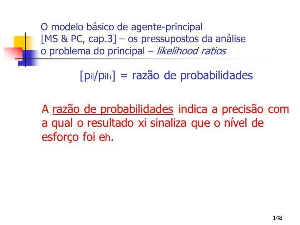 [pil/pih] = razão de probabilidades